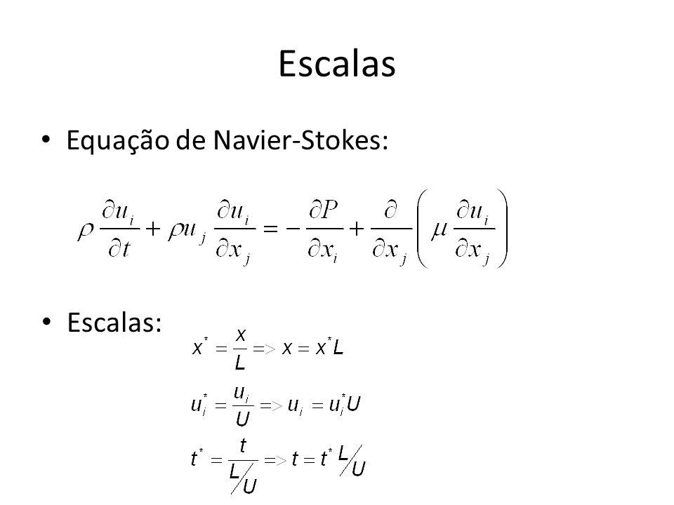 Escalas Equação de Navier-Stokes: Escalas: