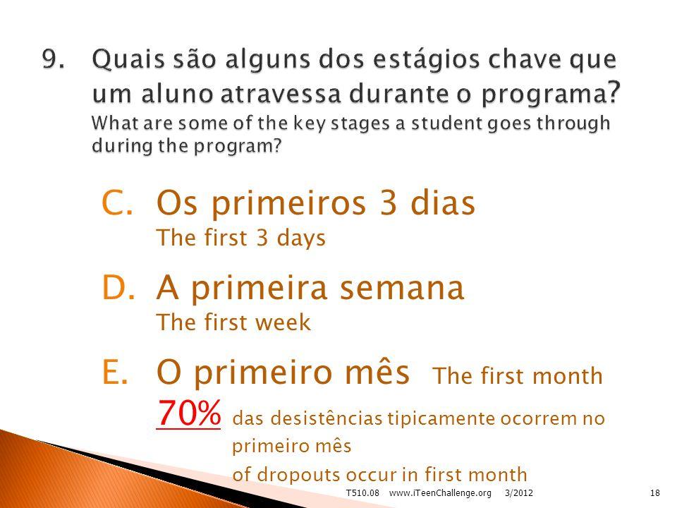 C.Os primeiros 3 dias The first 3 days D.A primeira semana The first week E.O primeiro mês The first month 70% das desistências tipicamente ocorrem no primeiro mês of dropouts occur in first month 3/201218T510.08 www.iTeenChallenge.org