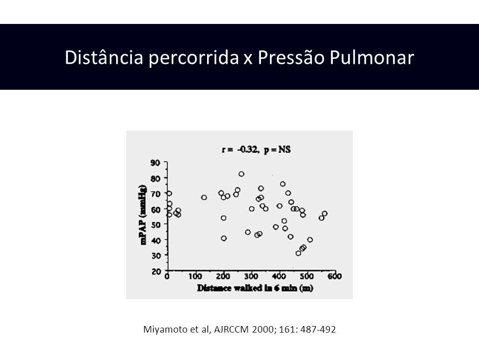 Distância percorrida x Pressão Pulmonar Miyamoto et al, AJRCCM 2000; 161: 487-492