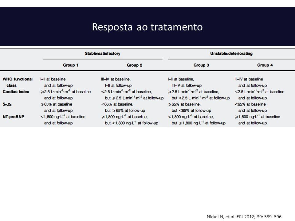 Nickel N, et al. ERJ 2012; 39: 589–596 Resposta ao tratamento