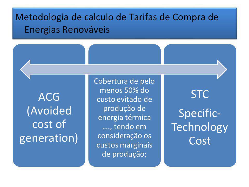 ACG (Avoided cost of generation) Cobertura de pelo menos 50% do custo evitado de produção de energia térmica …., tendo em consideração os custos marginais de produção; STC Specific- Technology Cost Metodologia de calculo de Tarifas de Compra de Energias Renováveis