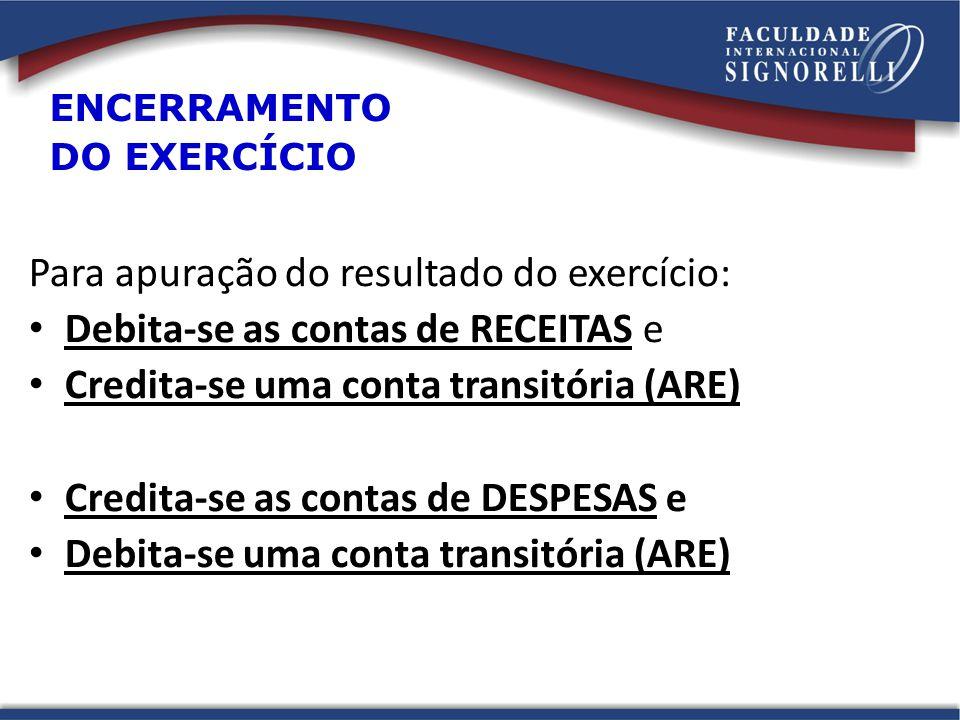 ENCERRAMENTO DO EXERCÍCIO Para apuração do resultado do exercício: Debita-se as contas de RECEITAS e Credita-se uma conta transitória (ARE) Credita-se