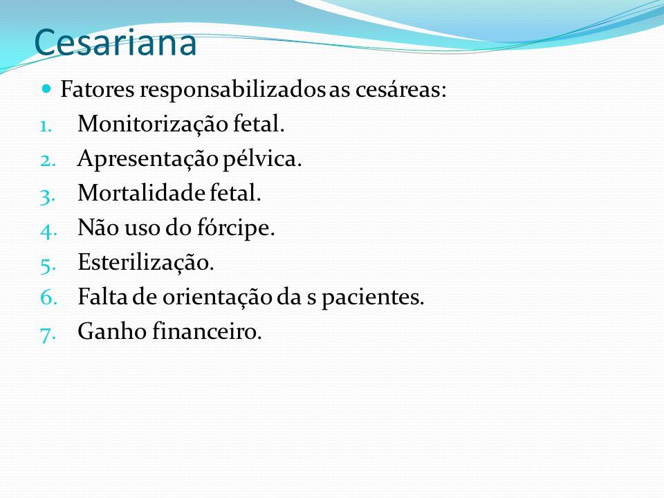 Cesariana Indicações: Absolutas: 1.Desproporção cefalopélvica.