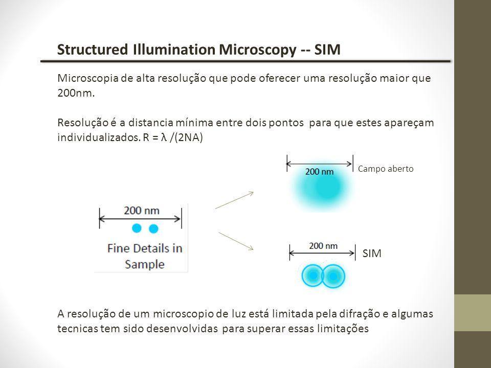 Microscopia de alta resolução que pode oferecer uma resolução maior que 200nm. Resolução é a distancia mínima entre dois pontos para que estes apareça