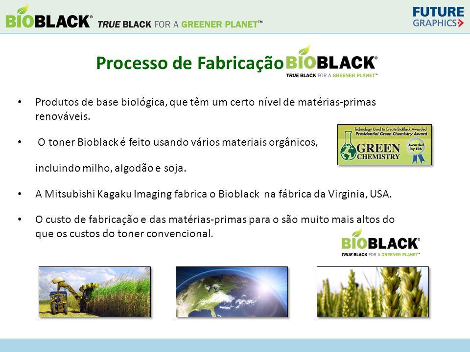 Processo de Fabricação Produtos de base biológica, que têm um certo nível de matérias-primas renováveis.