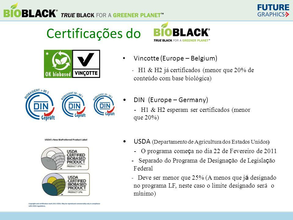 Certificações do Vincotte (Europe – Belgium) - H1 & H2 já certificados (menor que 20% de conteúdo com base biológica) DIN (Europe – Germany) - H1 & H2 esperam ser certificados (menor que 20%) USDA (Departamento de Agricultura dos Estados Unidos) - O programa come ç a no dia 22 de Fevereiro de 2011 - Separado do Programa de Designa ç ão de Legisla ç ão Federal - Deve ser menor que 25% (A menos que j á designado no programa LF, neste caso o limite designado ser á o m í nimo)