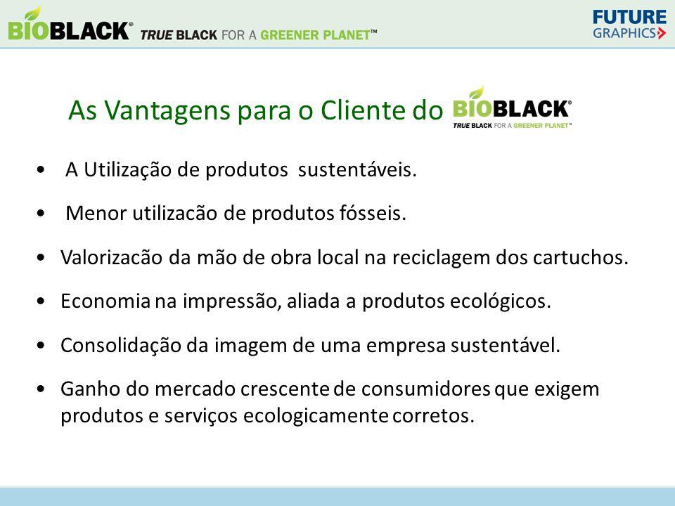 As Vantagens para o Cliente do A Utilização de produtos sustentáveis.