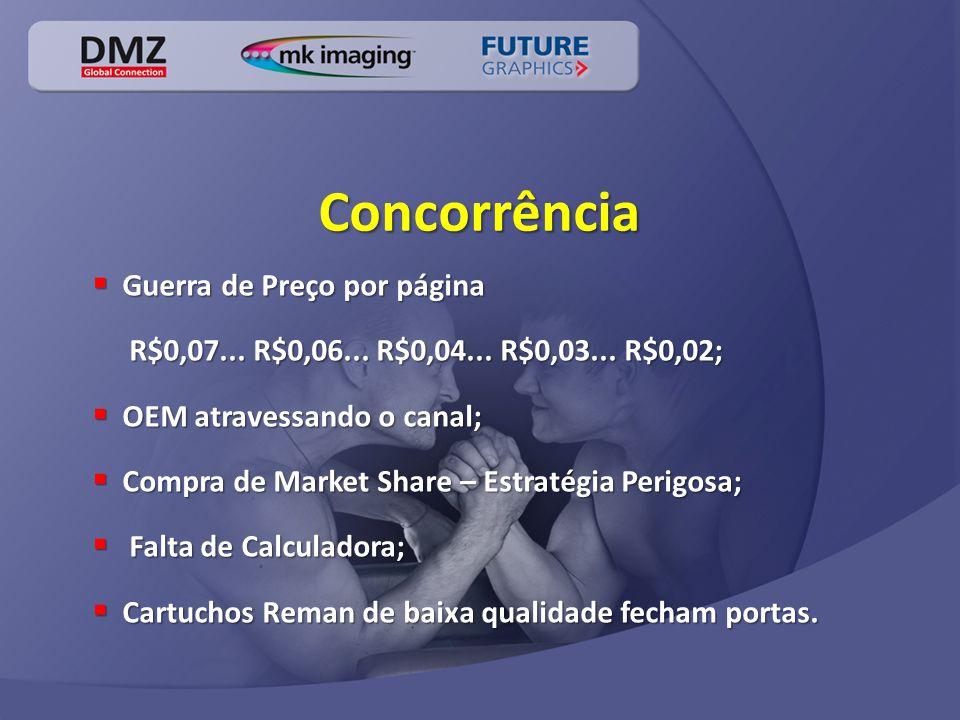 Concorrência  Guerra de Preço por página R$0,07...