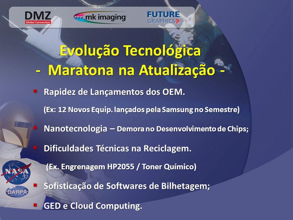 Evolução Tecnológica - Maratona na Atualização -  Rapidez de Lançamentos dos OEM.