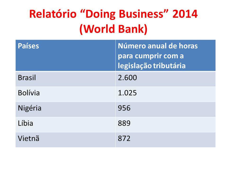 """Relatório """"Doing Business"""" 2014 (World Bank) PaísesNúmero anual de horas para cumprir com a legislação tributária Brasil2.600 Bolívia1.025 Nigéria956"""