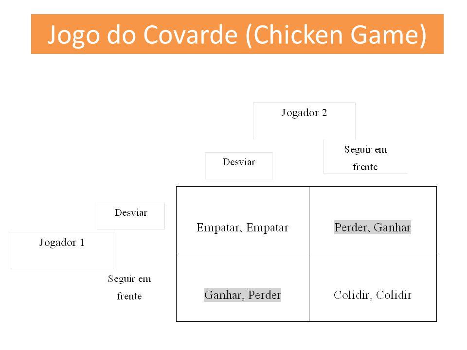 Jogo do Covarde (Chicken Game)