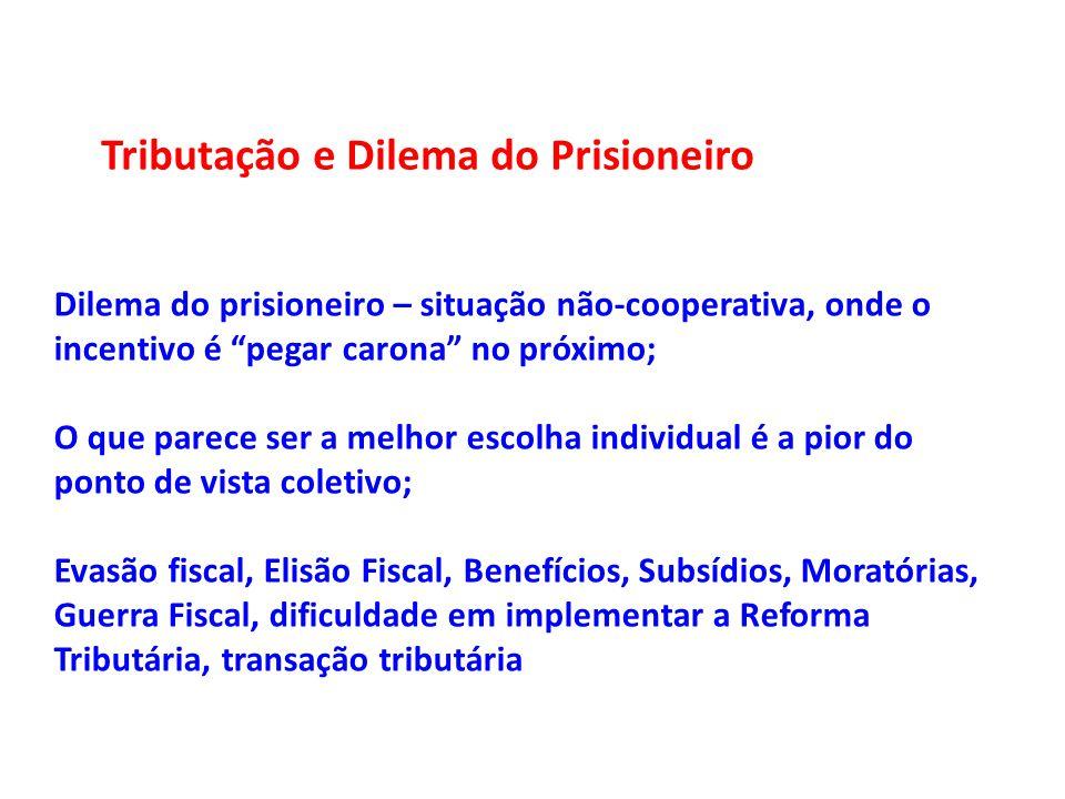 """Tributação e Dilema do Prisioneiro Dilema do prisioneiro – situação não-cooperativa, onde o incentivo é """"pegar carona"""" no próximo; O que parece ser a"""