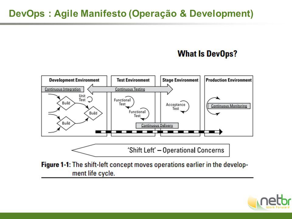DevOps : Agile Manifesto (Operação & Development)