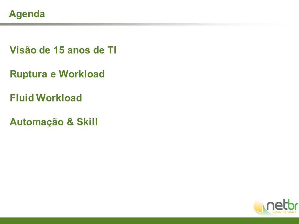 Agenda Visão de 15 anos de TI Ruptura e Workload Fluid Workload Automação & Skill