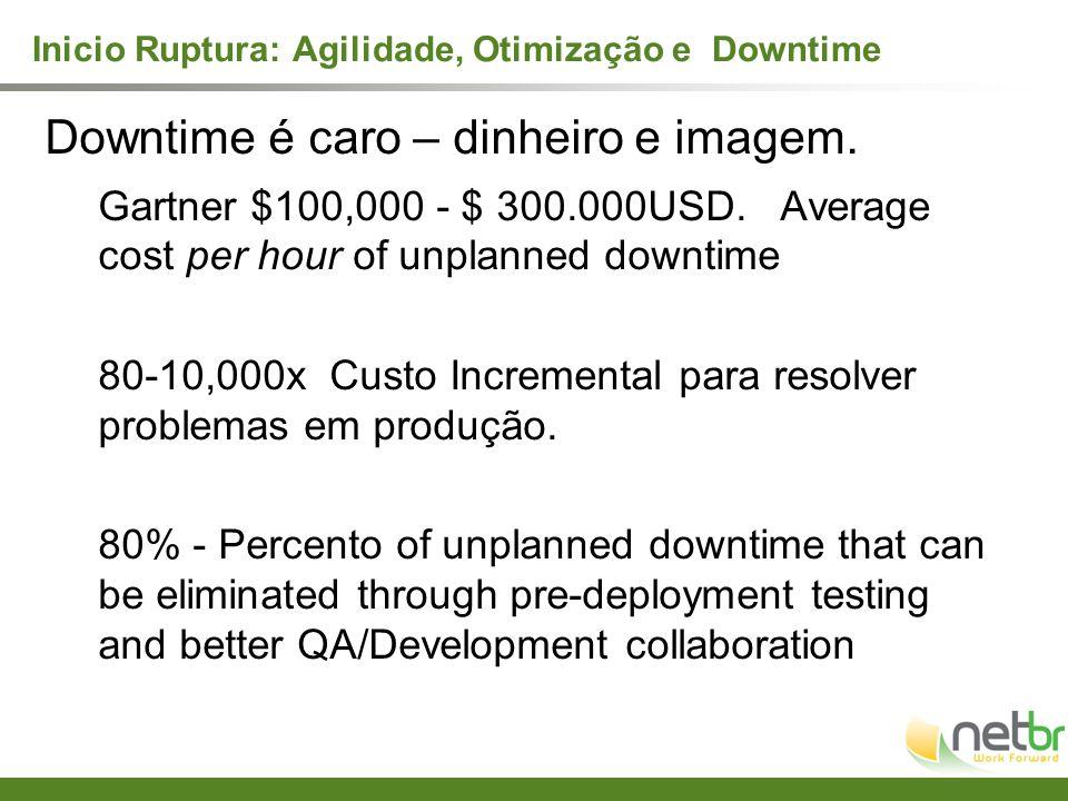 Inicio Ruptura: Agilidade, Otimização e Downtime Downtime é caro – dinheiro e imagem. Gartner $100,000 - $ 300.000USD. Average cost per hour of unplan