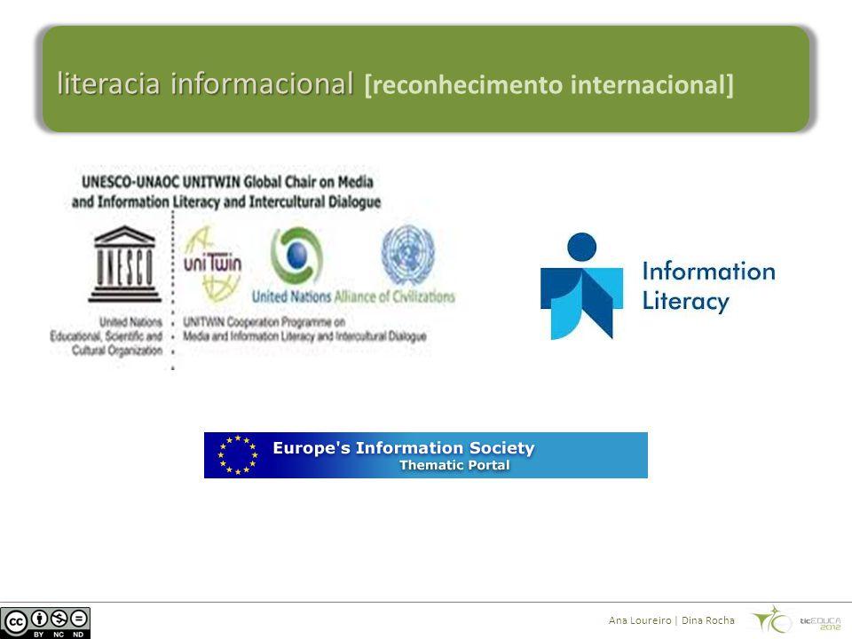 literacia informacional literacia informacional [reconhecimento internacional] Ana Loureiro | Dina Rocha