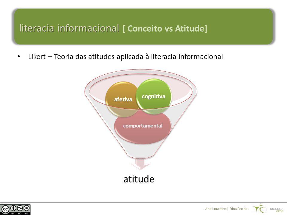 Likert – Teoria das atitudes aplicada à literacia informacional literacia informacional literacia informacional [ Conceito vs Atitude] Ana Loureiro | Dina Rocha atitude comportamental afetivacognitiva