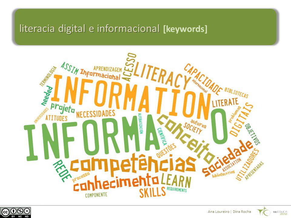 literacia digital literacia digital [informação  conhecimento] Ana Loureiro | Dina Rocha sensibilizaçãoformação Literacia Informacional