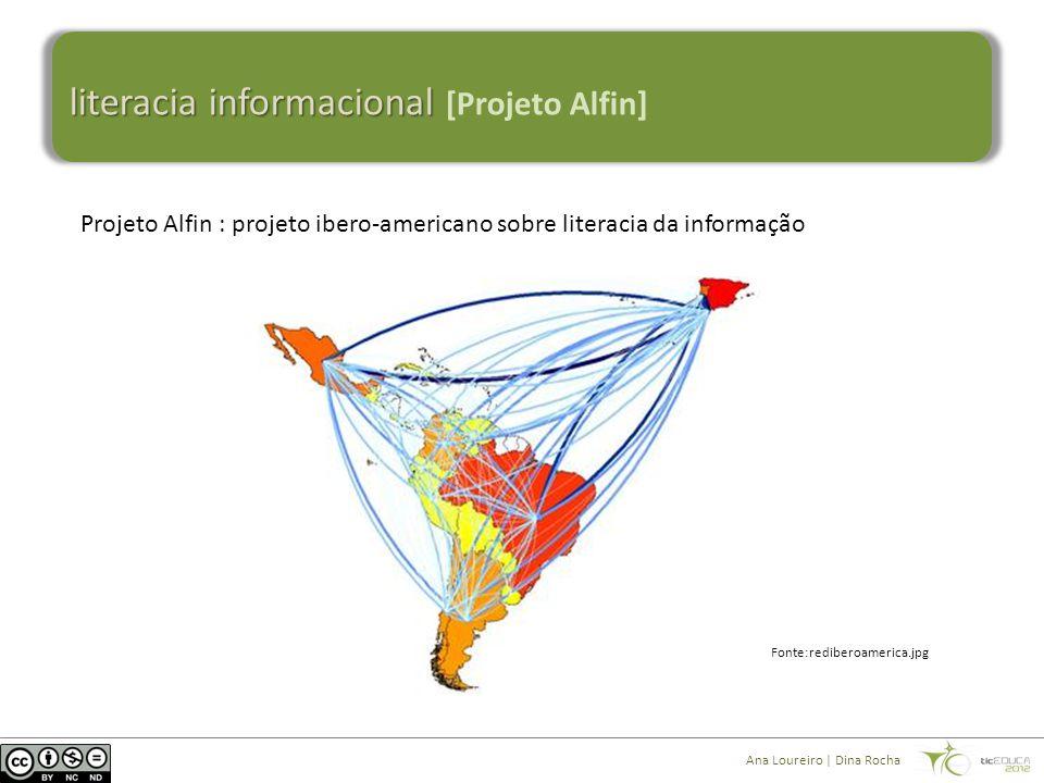 literacia informacional literacia informacional [Projeto Alfin] Projeto Alfin : projeto ibero-americano sobre literacia da informação Fonte:rediberoamerica.jpg Ana Loureiro | Dina Rocha