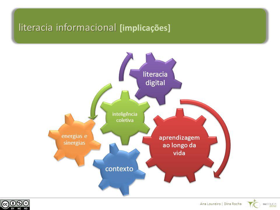 literacia informacional literacia informacional [implicações] aprendizagem ao longo da vida inteligência coletiva literacia digital contexto energias e sinergias Ana Loureiro | Dina Rocha