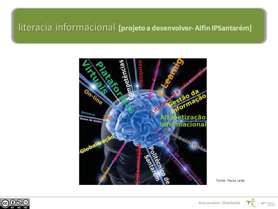 literacia informacional literacia informacional [projeto a desenvolver- Alfin IPSantarém] Fonte: Paulo Leite Ana Loureiro | Dina Rocha