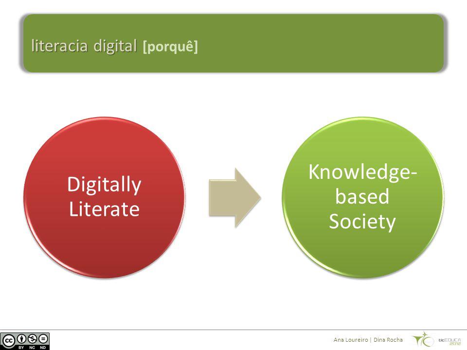 literacia informacional literacia informacional [terminologia] Fonte: http://www.ifla.org/about-information- literacy Ana Loureiro | Dina Rocha