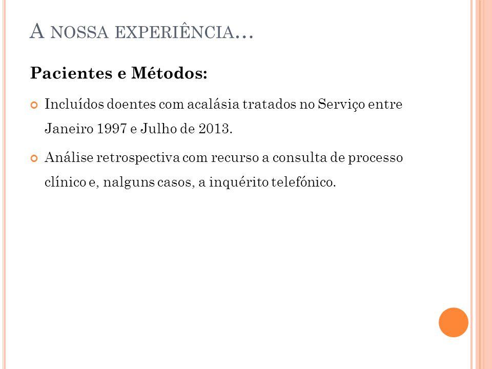 Pacientes e Métodos: Incluídos doentes com acalásia tratados no Serviço entre Janeiro 1997 e Julho de 2013. Análise retrospectiva com recurso a consul