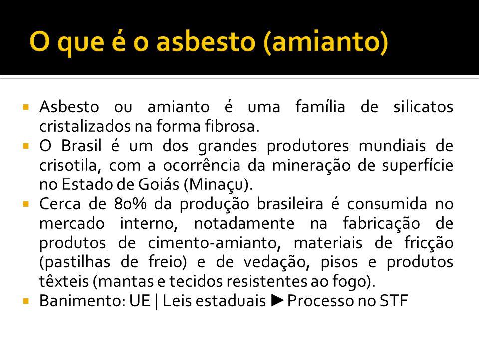  Asbesto ou amianto é uma família de silicatos cristalizados na forma fibrosa.  O Brasil é um dos grandes produtores mundiais de crisotila, com a oc