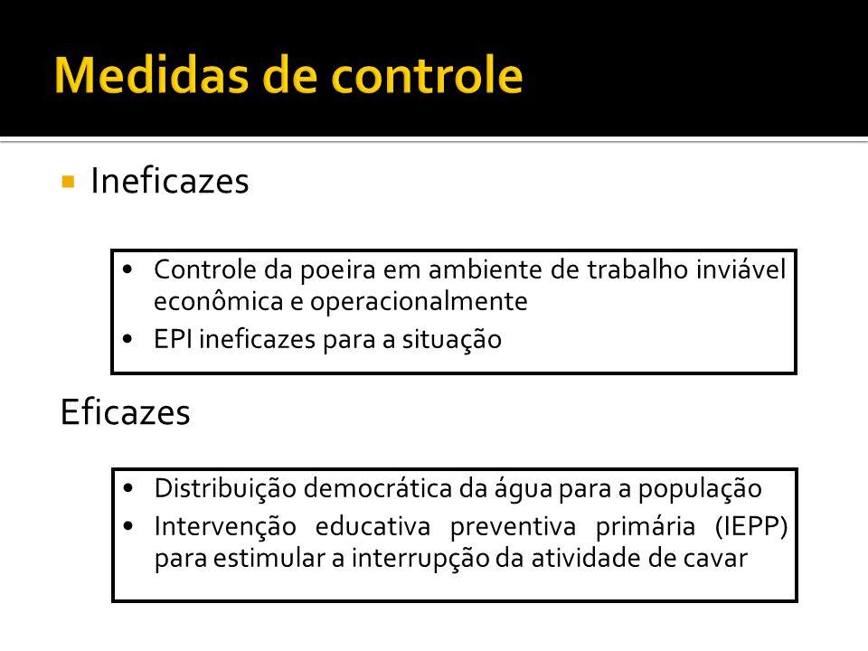  Ineficazes Eficazes Controle da poeira em ambiente de trabalho inviável econômica e operacionalmente EPI ineficazes para a situação Distribuição dem