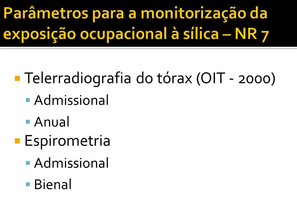  Telerradiografia do tórax (OIT - 2000)  Admissional  Anual  Espirometria  Admissional  Bienal