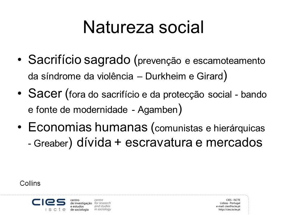 Natureza social Sacrifício sagrado ( prevenção e escamoteamento da síndrome da violência – Durkheim e Girard ) Sacer ( fora do sacrifício e da protecç