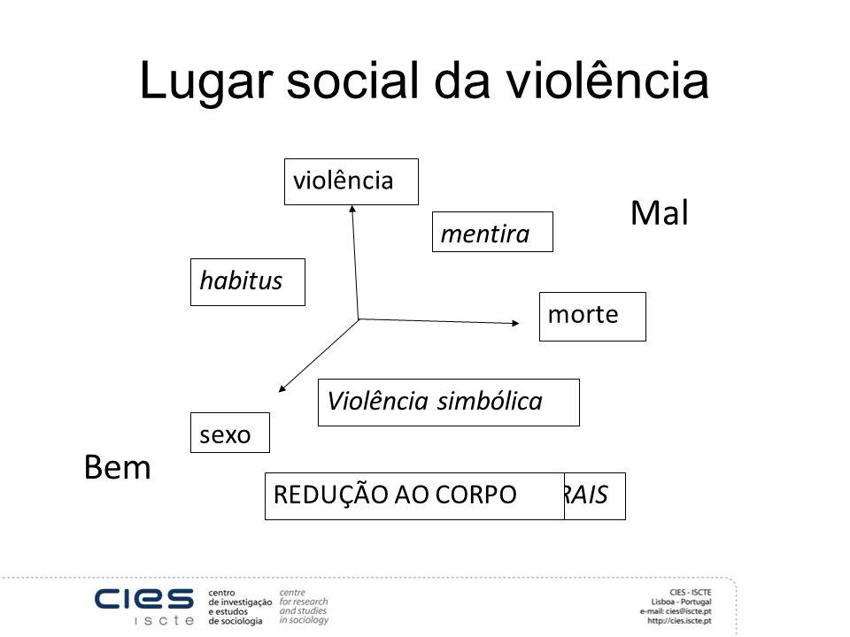 Lugar social da violência sexo Violência simbólica habitus mentira morte violência Mal Bem BARREIRAS CULTURAISREDUÇÃO AO CORPO