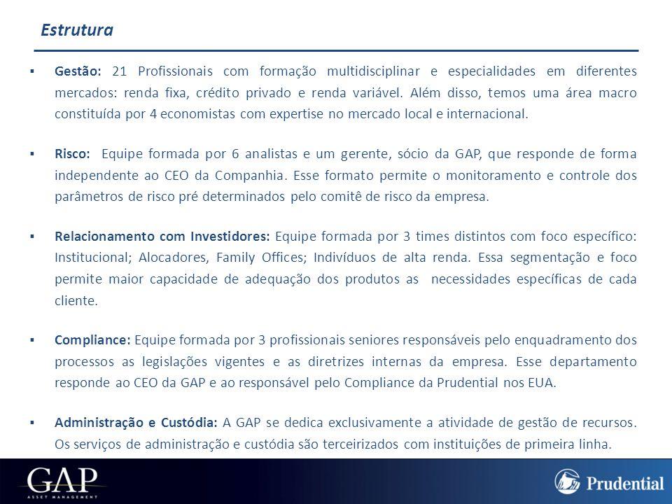7  Distribuidores: Instituições Financeiras, Family Offices, Asset Allocation.