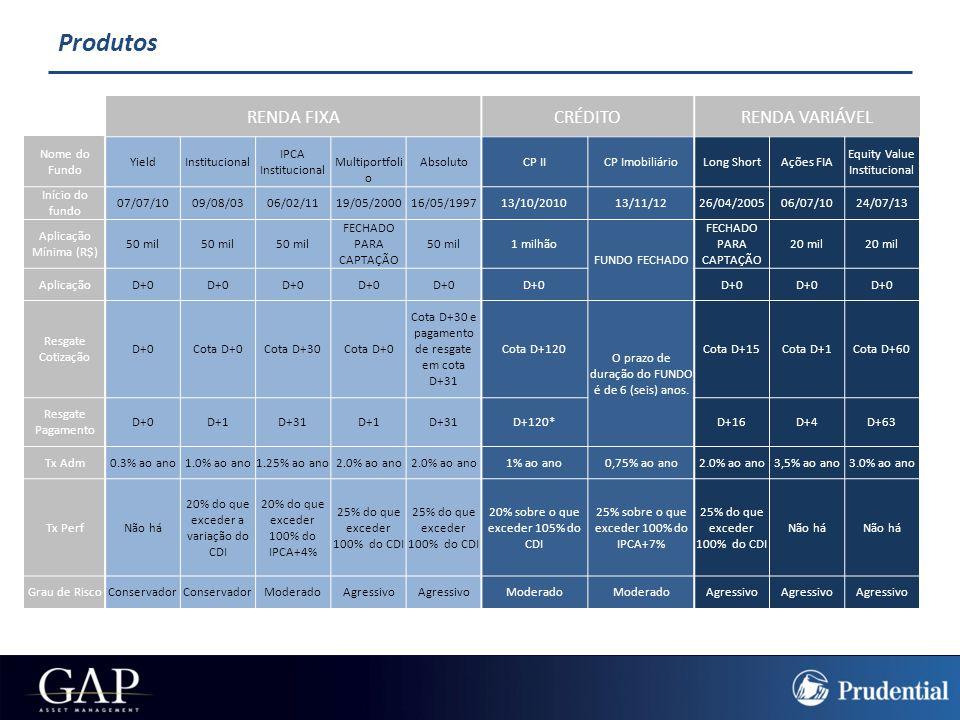 Equatorial – Alocação de Capital Geramar: investimento que passou ao largo das grandes empresas de geração devido ao seu menor tamanho.