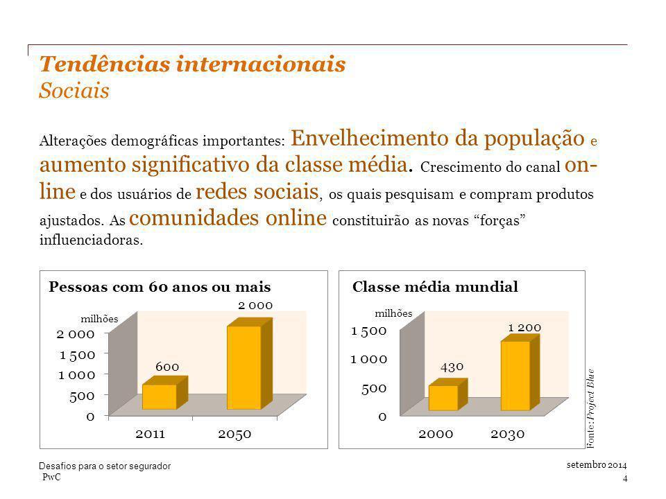 Tendências internacionais Sociais Alterações demográficas importantes: Envelhecimento da população e aumento significativo da classe média.