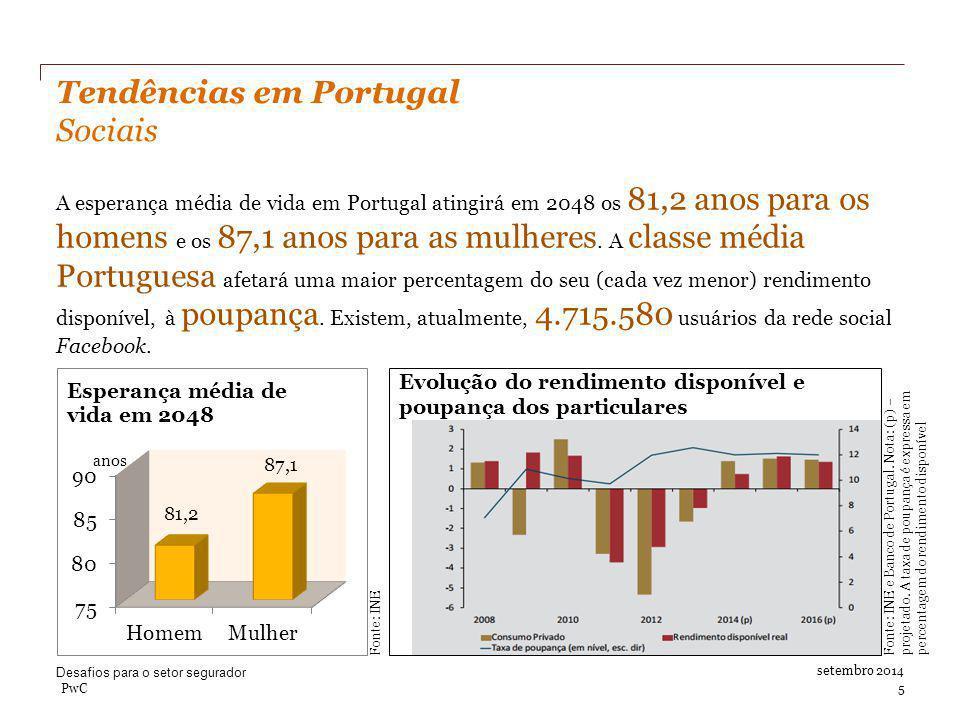 Tendências em Portugal Sociais setembro 2014 anos Fonte: INE A esperança média de vida em Portugal atingirá em 2048 os 81,2 anos para os homens e os 87,1 anos para as mulheres.