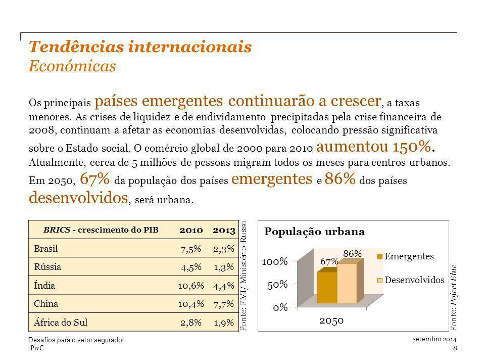 Tendências internacionais Económicas Os principais países emergentes continuarão a crescer, a taxas menores.