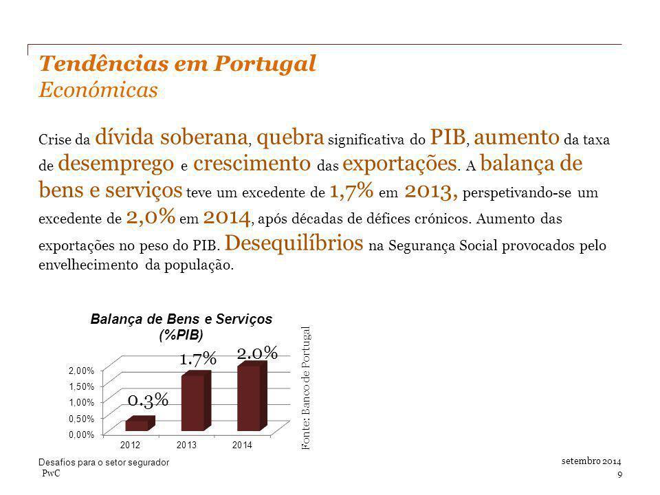 Tendências em Portugal Económicas Crise da dívida soberana, quebra significativa do PIB, aumento da taxa de desemprego e crescimento das exportações.