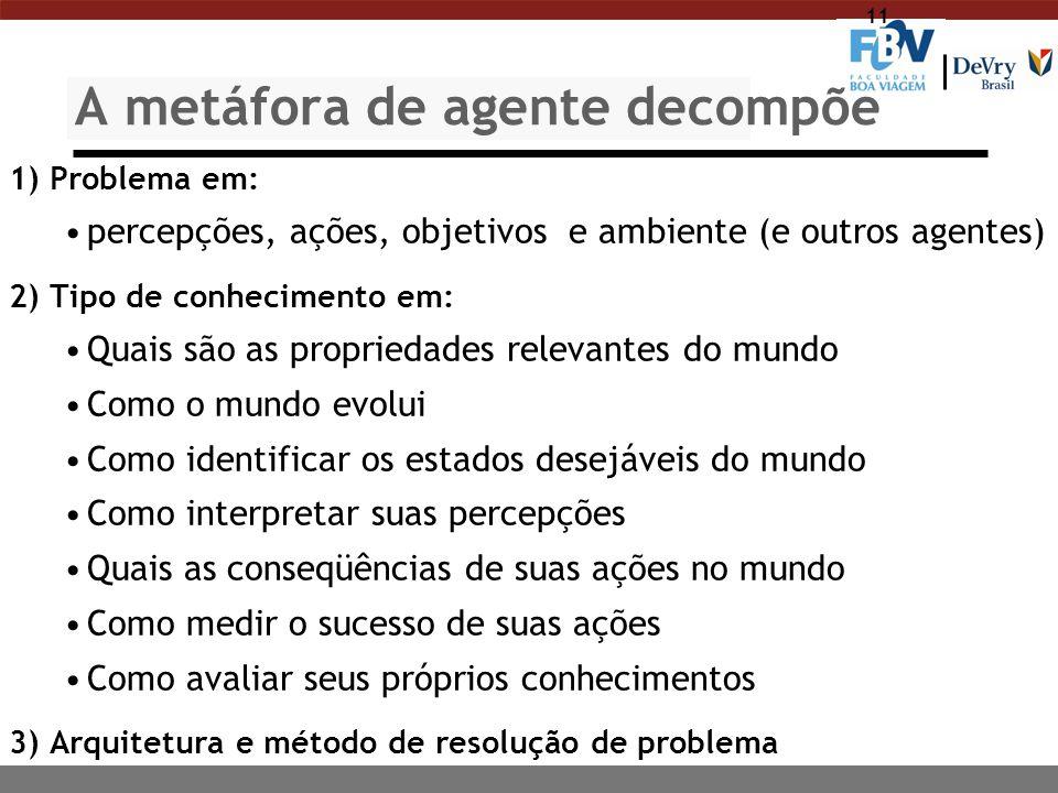 11 A metáfora de agente decompõe 1) Problema em: percepções, ações, objetivos e ambiente (e outros agentes) 2) Tipo de conhecimento em: Quais são as p
