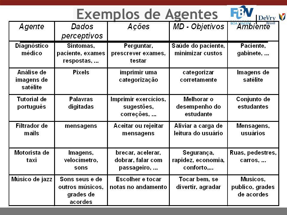 Exemplos de Agentes