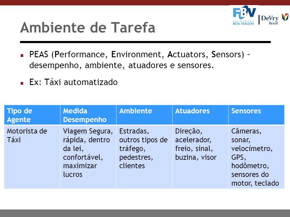 Ambiente de Tarefa n PEAS (Performance, Environment, Actuators, Sensors) – desempenho, ambiente, atuadores e sensores. n Ex: Táxi automatizado Tipo de
