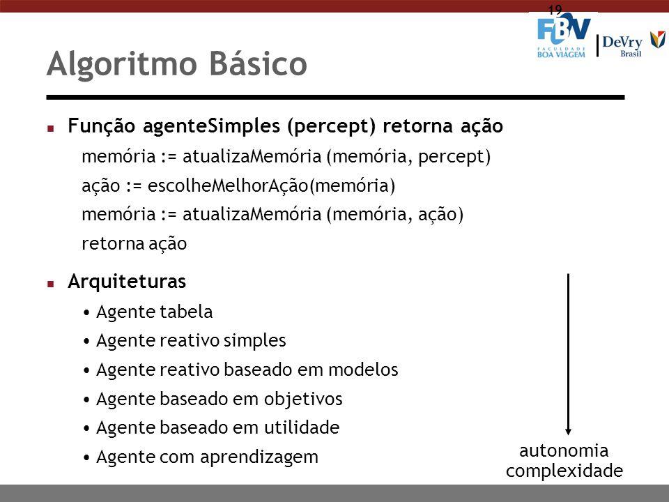 19 Algoritmo Básico n Função agenteSimples (percept) retorna ação memória := atualizaMemória (memória, percept) ação := escolheMelhorAção(memória) mem