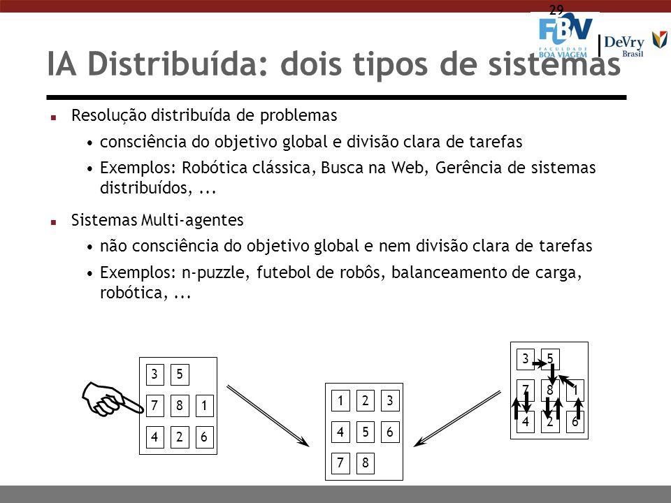 29 1 53 4 8 6 7 2 1 5 3 4 8 6 7 2  1 53 4 8 6 7 2 IA Distribuída: dois tipos de sistemas n Resolução distribuída de problemas consciência do objetivo