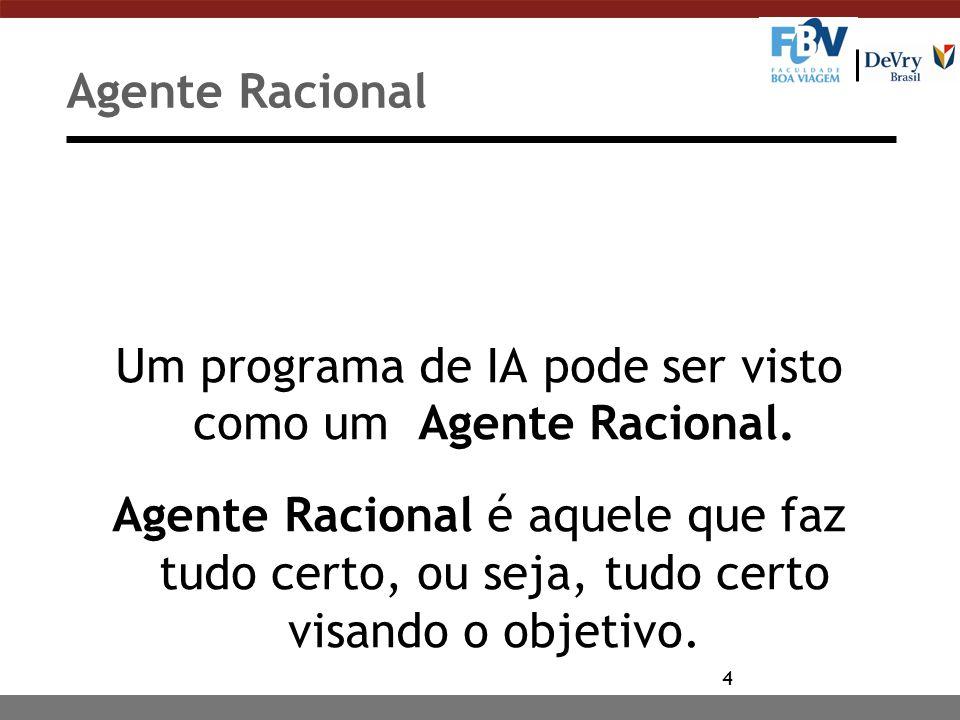 4 Agente Racional Um programa de IA pode ser visto como um Agente Racional. Agente Racional é aquele que faz tudo certo, ou seja, tudo certo visando o