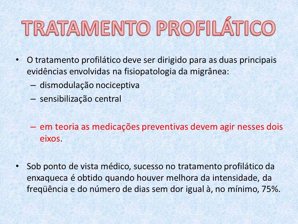 O tratamento profilático deve ser dirigido para as duas principais evidências envolvidas na fisiopatologia da migrânea: – dismodulação nociceptiva – sensibilização central – em teoria as medicações preventivas devem agir nesses dois eixos.