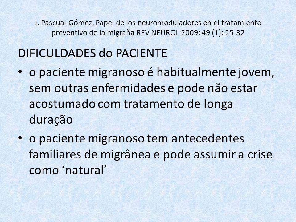 DIFICULDADES do PACIENTE o paciente migranoso é habitualmente jovem, sem outras enfermidades e pode não estar acostumado com tratamento de longa duração o paciente migranoso tem antecedentes familiares de migrânea e pode assumir a crise como 'natural' J.