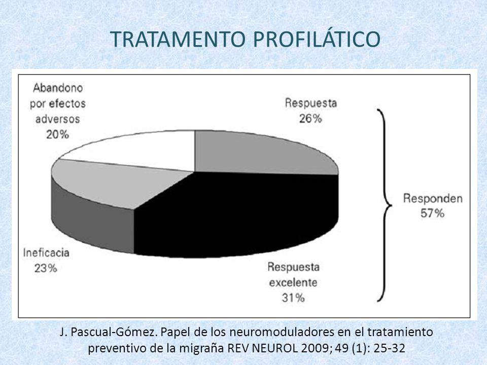 TRATAMENTO PROFILÁTICO J. Pascual-Gómez.