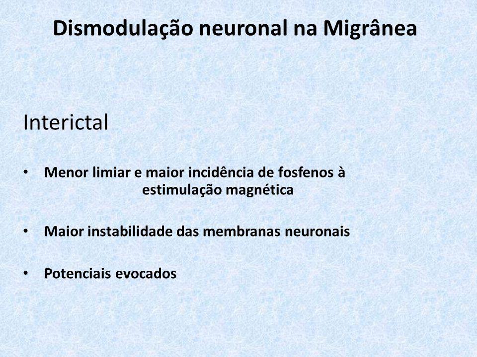 Dismodulação neuronal na Migrânea Interictal Menor limiar e maior incidência de fosfenos à estimulação magnética Maior instabilidade das membranas neuronais Potenciais evocados