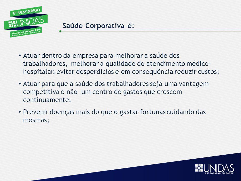Saúde Corporativa é: Atuar dentro da empresa para melhorar a saúde dos trabalhadores, melhorar a qualidade do atendimento médico- hospitalar, evitar d