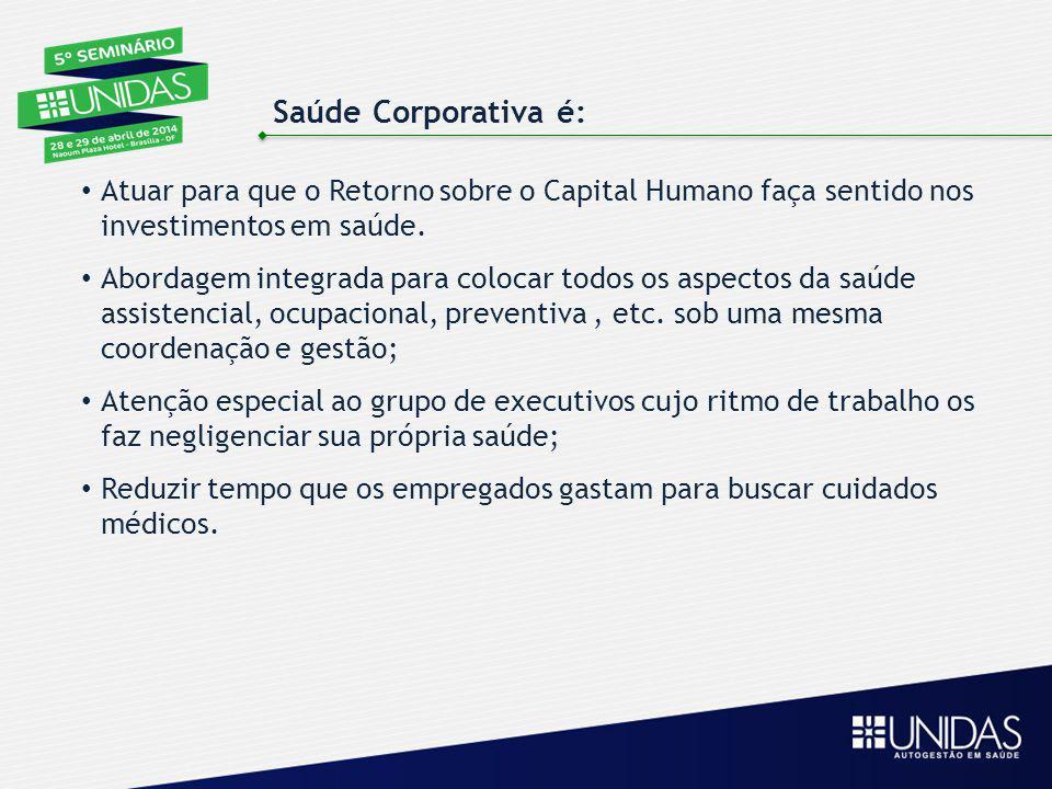 Saúde Corporativa é: Atuar para que o Retorno sobre o Capital Humano faça sentido nos investimentos em saúde. Abordagem integrada para colocar todos o